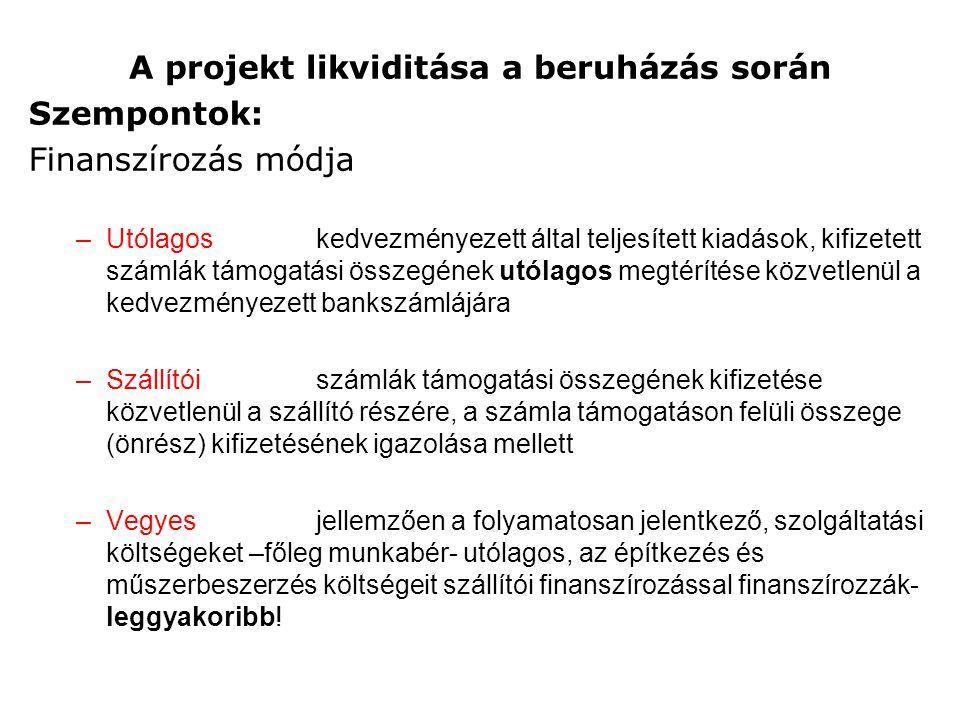 A projekt likviditása a beruházás során Szempontok: Finanszírozás módja –Utólagoskedvezményezett által teljesített kiadások, kifizetett számlák támoga