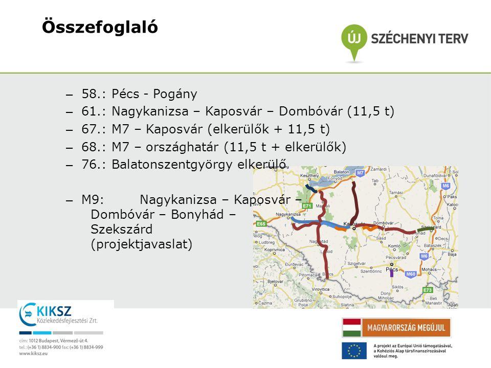 – 58.: Pécs - Pogány – 61.: Nagykanizsa – Kaposvár – Dombóvár (11,5 t) – 67.: M7 – Kaposvár (elkerülők + 11,5 t) – 68.: M7 – országhatár (11,5 t + elk