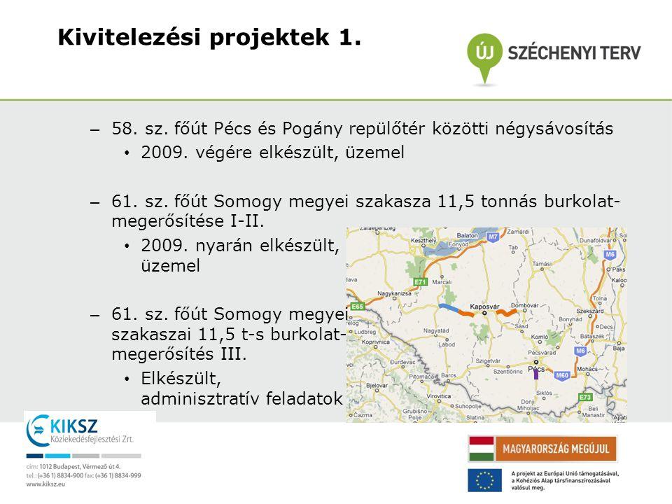 – 58. sz. főút Pécs és Pogány repülőtér közötti négysávosítás • 2009. végére elkészült, üzemel – 61. sz. főút Somogy megyei szakasza 11,5 tonnás burko
