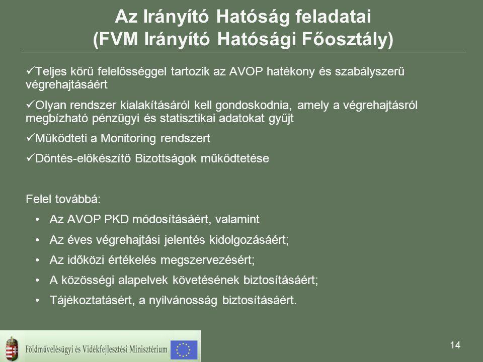 14 Az Irányító Hatóság feladatai (FVM Irányító Hatósági Főosztály)  Teljes körű felelősséggel tartozik az AVOP hatékony és szabályszerű végrehajtásáért  Olyan rendszer kialakításáról kell gondoskodnia, amely a végrehajtásról megbízható pénzügyi és statisztikai adatokat gyűjt  Működteti a Monitoring rendszert  Döntés-előkészítő Bizottságok működtetése Felel továbbá: •Az AVOP PKD módosításáért, valamint •Az éves végrehajtási jelentés kidolgozásáért; •Az időközi értékelés megszervezésért; •A közösségi alapelvek követésének biztosításáért; •Tájékoztatásért, a nyilvánosság biztosításáért.