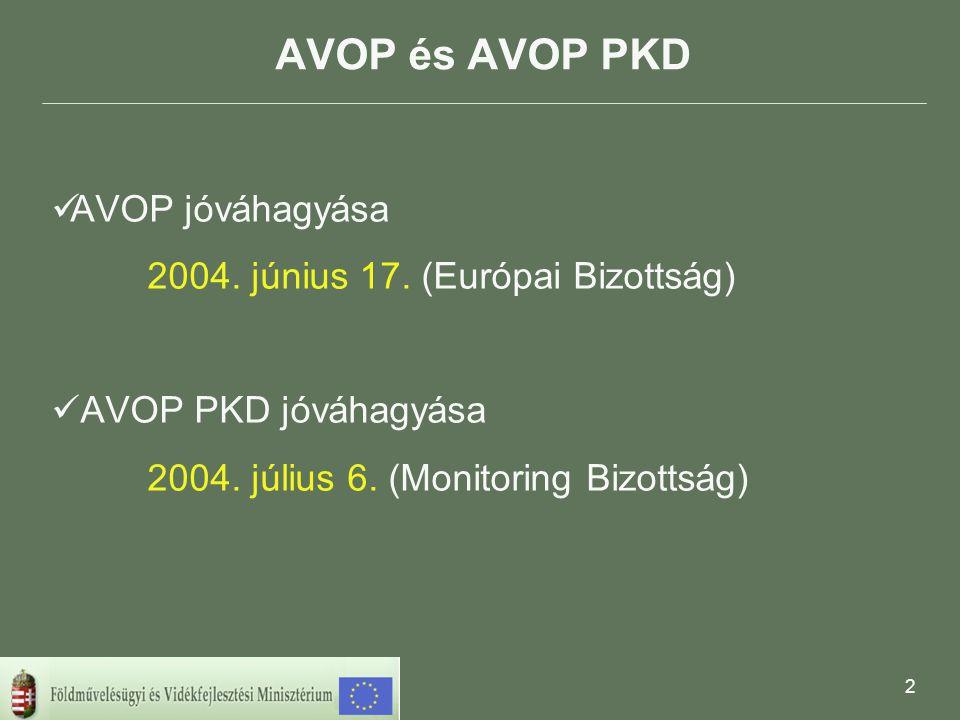 2 AVOP és AVOP PKD  AVOP jóváhagyása 2004. június 17.