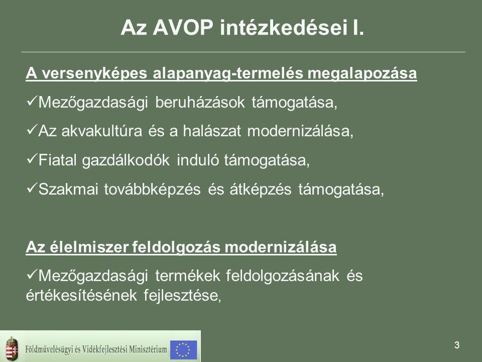 3 Az AVOP intézkedései I.
