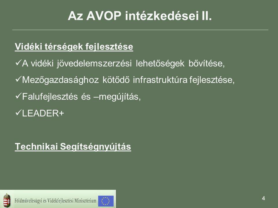 4 Az AVOP intézkedései II.