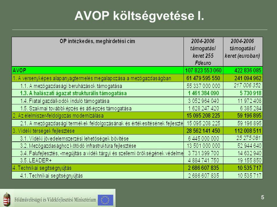 5 AVOP költségvetése I.