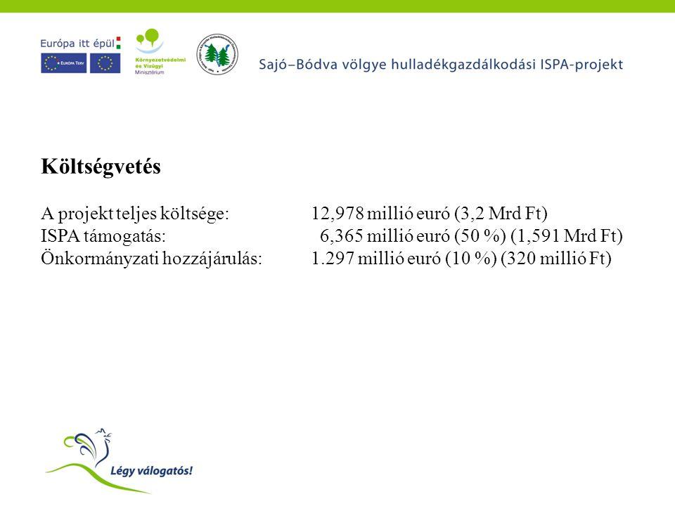Költségvetés A projekt teljes költsége: 12,978 millió euró (3,2 Mrd Ft) ISPA támogatás: 6,365 millió euró (50 %) (1,591 Mrd Ft) Önkormányzati hozzájár