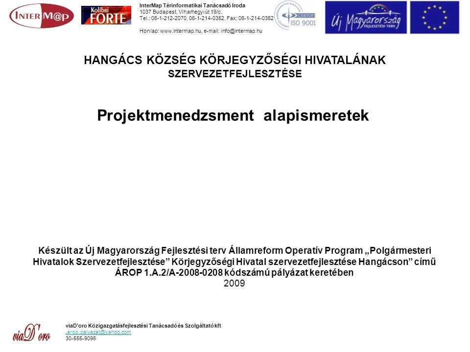 Szervezeti feltételek ASP Szolgáltató Csak az általa nyújtott alkalmazásokra nyújt támogatást Önkormányzat Helyi felhasználó-támogatás