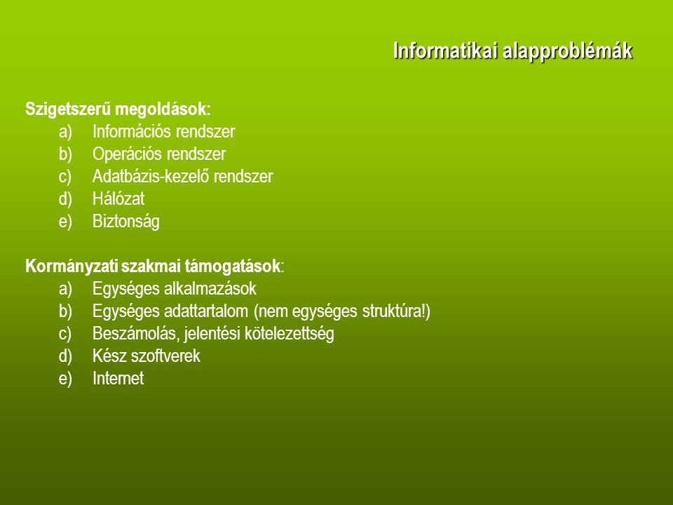 Informatikai alapproblémák Szigetszerű megoldások: a)Információs rendszer b)Operációs rendszer c)Adatbázis-kezelő rendszer d)Hálózat e)Biztonság Kormányzati szakmai támogatások : a)Egységes alkalmazások b)Egységes adattartalom (nem egységes struktúra!) c)Beszámolás, jelentési kötelezettség d)Kész szoftverek e)Internet