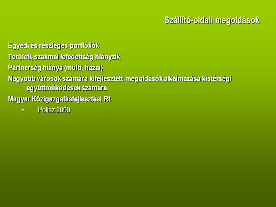 Szállító-oldali megoldások Egyedi és részleges portfóliók Területi, szakmai lefedettség hiányzik Partnerség hiánya (multi, hazai) Nagyobb városok számára kifejlesztett megoldások alkalmazása kistérségi együttműködések számára Magyar Közigazgatásfejlesztési Rt.