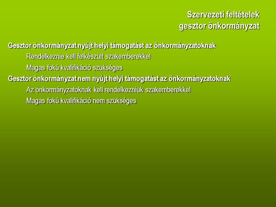 Szervezeti feltételek gesztor önkormányzat Gesztor önkormányzat nyújt helyi támogatást az önkormányzatoknak Rendelkeznie kell felkészült szakemberekkel Magas fokú kvalifikáció szükséges Gesztor önkormányzat nem nyújt helyi támogatást az önkormányzatoknak Az önkormányzatoknak kell rendelkezniük szakemberekkel Magas fokú kvalifikáció nem szükséges