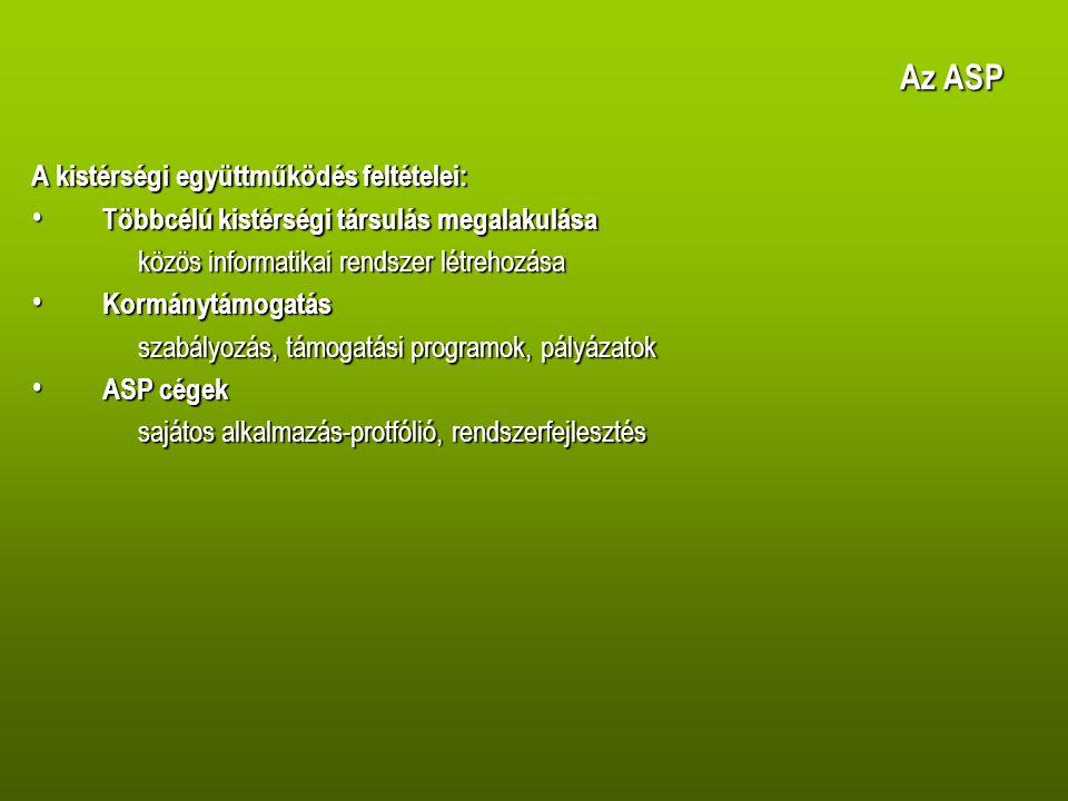 Az ASP A kistérségi együttműködés feltételei: • Többcélú kistérségi társulás megalakulása közös informatikai rendszer létrehozása • Kormánytámogatás szabályozás, támogatási programok, pályázatok • ASP cégek sajátos alkalmazás-protfólió, rendszerfejlesztés
