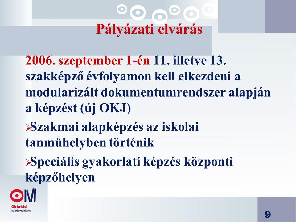 9 Pályázati elvárás 2006. szeptember 1-én 11. illetve 13.