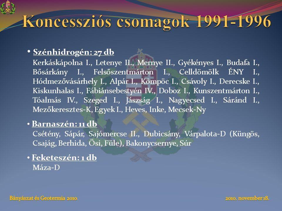 • Szénhidrogén: 27 db Kerkáskápolna I., Letenye II., Mernye II., Gyékényes I., Budafa I., Bősárkány I., Felsőszentmárton I., Celldömölk ÉNY I., Hódmez