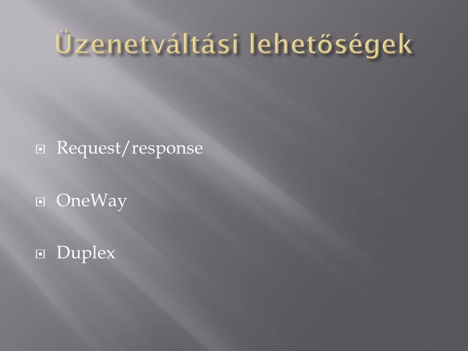  Request/response  OneWay  Duplex