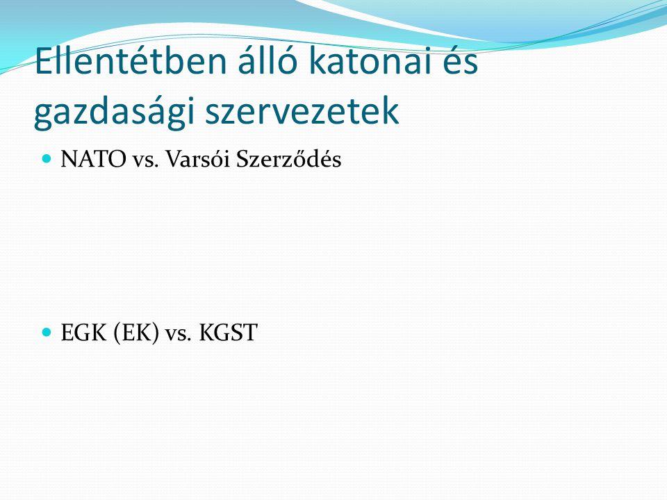 A NATO nukleáris arzenálja  A NATO fő csapásmérő eszköze: – a nukleáris háromszög: 1.