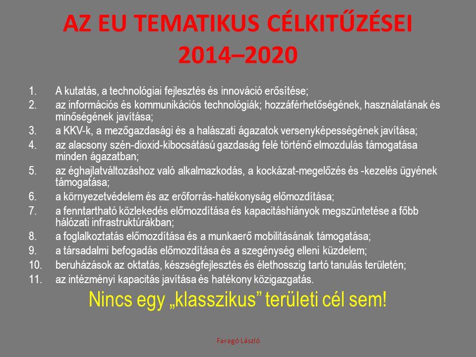 AZ EU TEMATIKUS CÉLKITŰZÉSEI 2014–2020 1.A kutatás, a technológiai fejlesztés és innováció erősítése; 2.az információs és kommunikációs technológiák;