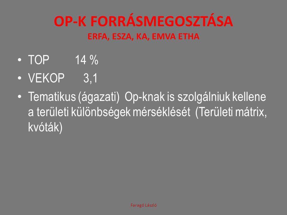 OP-K FORRÁSMEGOSZTÁSA ERFA, ESZA, KA, EMVA ETHA • TOP 14 % • VEKOP 3,1 • Tematikus (ágazati) Op-knak is szolgálniuk kellene a területi különbségek mér