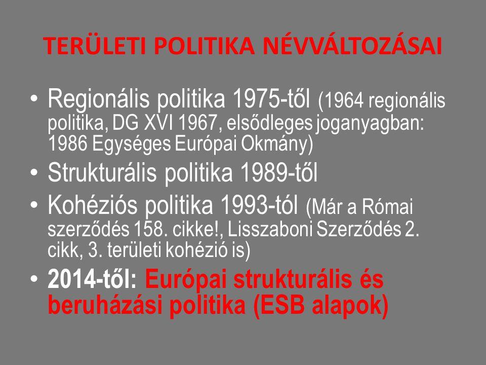 TERÜLETI POLITIKA NÉVVÁLTOZÁSAI • Regionális politika 1975-től (1964 regionális politika, DG XVI 1967, elsődleges joganyagban: 1986 Egységes Európai O