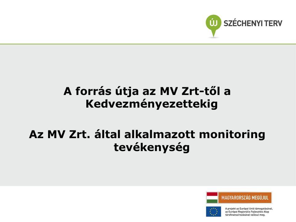 A forrás útja az MV Zrt-től a Kedvezményezettekig Az MV Zrt. által alkalmazott monitoring tevékenység