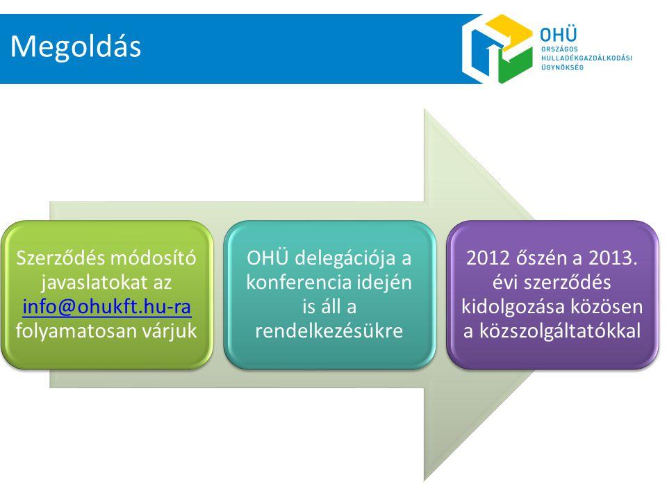 Megoldás Szerződés módosító javaslatokat az info@ohukft.hu-ra folyamatosan várjuk info@ohukft.hu-ra OHÜ delegációja a konferencia idején is áll a rend