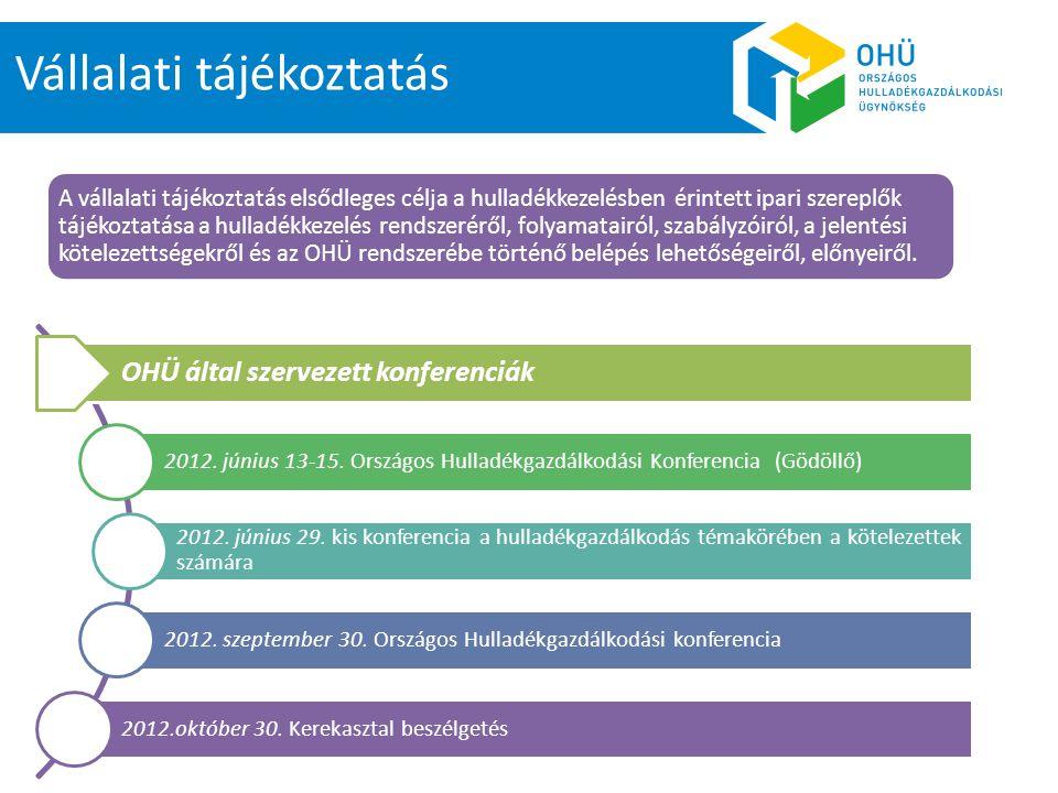 Vállalati tájékoztatás OHÜ által szervezett konferenciák 2012. június 13-15. Országos Hulladékgazdálkodási Konferencia (Gödöllő) 2012. június 29. kis
