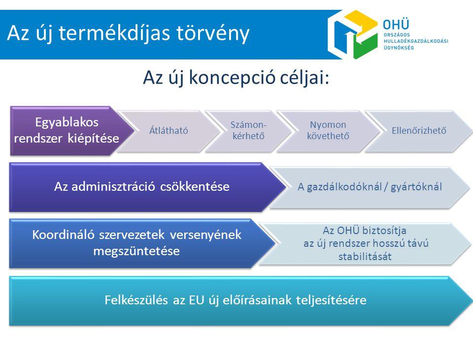 Az új koncepció céljai: Az új termékdíjas törvény Egyablakos rendszer kiépítése Átlátható Számon- kérhető Nyomon követhető Ellenőrizhető Az adminisztr