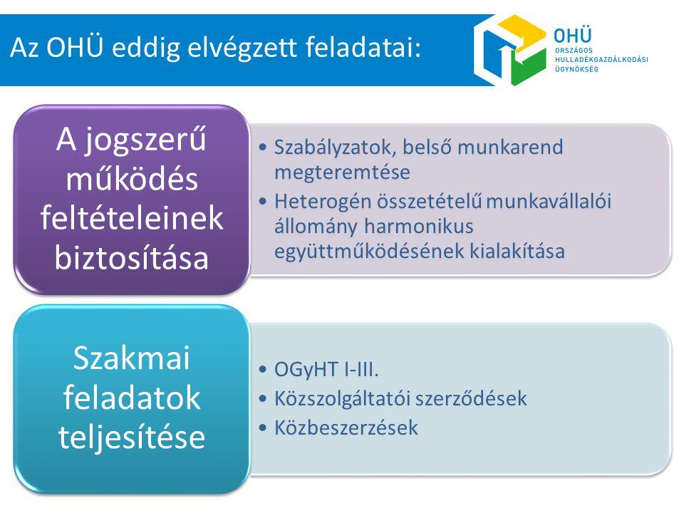 Az OHÜ eddig elvégzett feladatai: •Szabályzatok, belső munkarend megteremtése •Heterogén összetételű munkavállalói állomány harmonikus együttműködésén