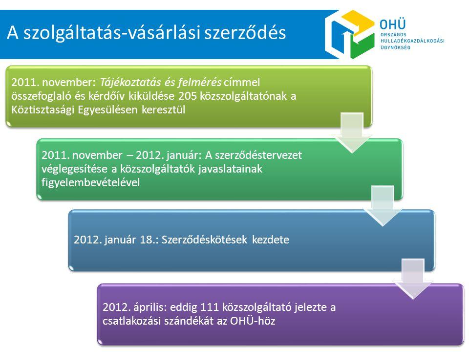 2011. november: Tájékoztatás és felmérés címmel összefoglaló és kérdőív kiküldése 205 közszolgáltatónak a Köztisztasági Egyesülésen keresztül 2011. no