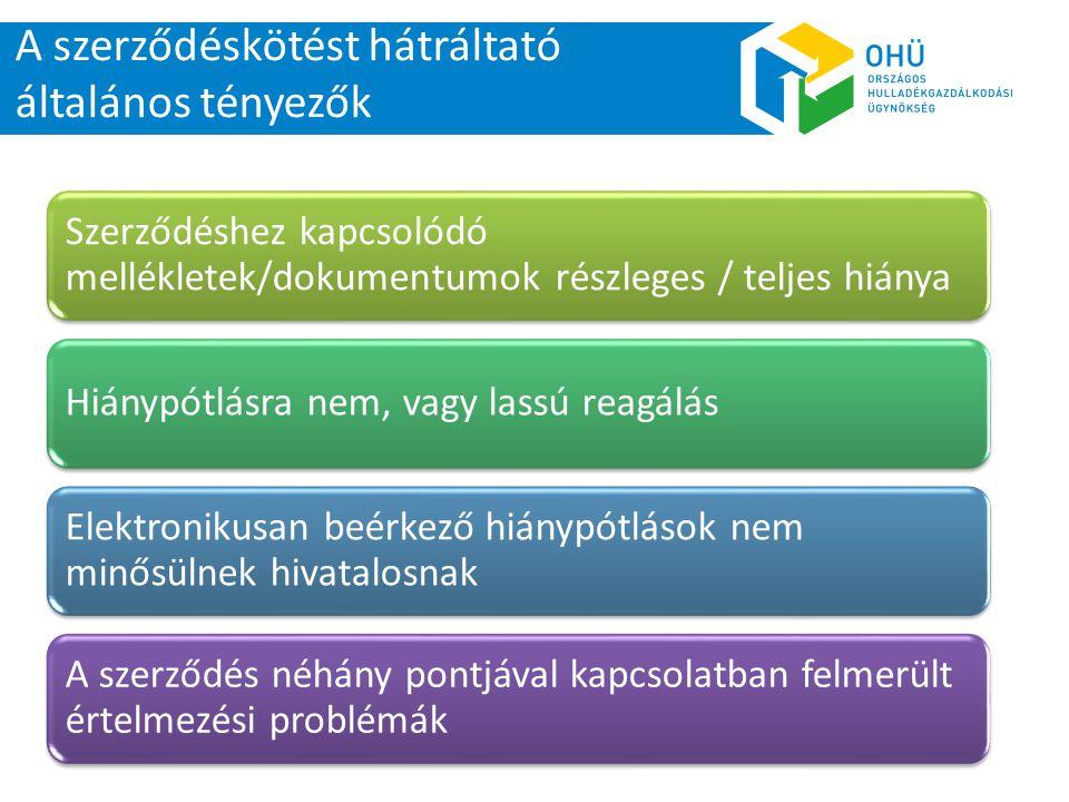 Mintacím szerkesztése OHÜ a lakossági szelektív gyűjtés szolgálatában - kommunikációs kampányok -