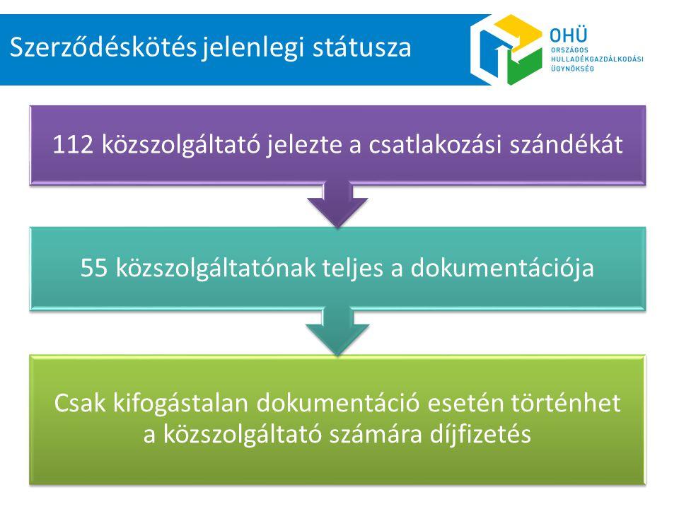 Csak kifogástalan dokumentáció esetén történhet a közszolgáltató számára díjfizetés 55 közszolgáltatónak teljes a dokumentációja 112 közszolgáltató je