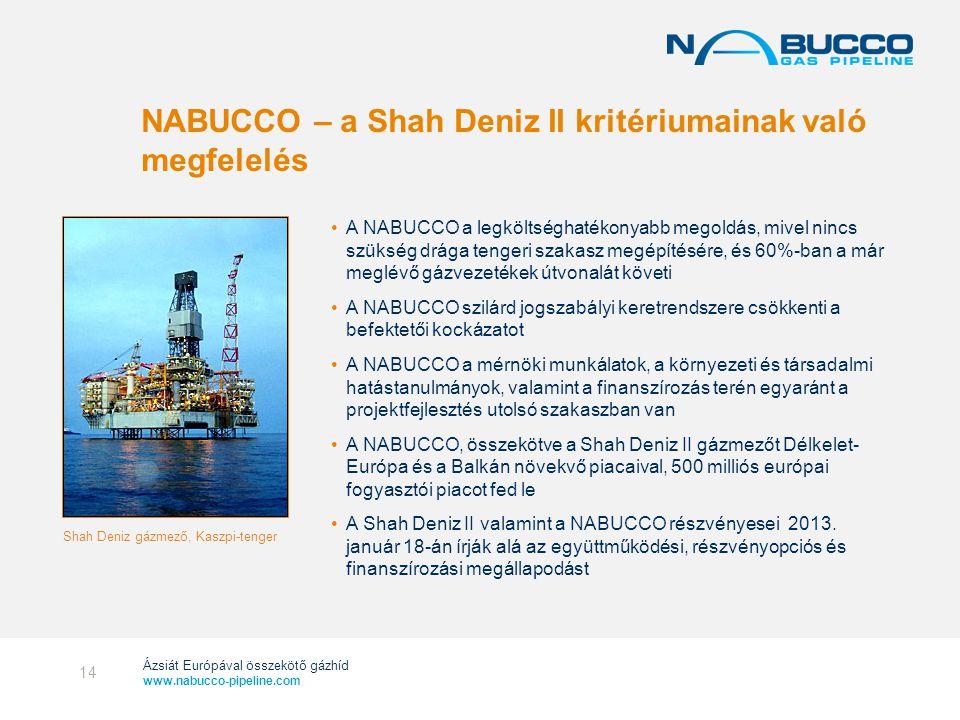 Ázsiát Európával összekötő gázhíd www.nabucco-pipeline.com NABUCCO – a Shah Deniz II kritériumainak való megfelelés •A NABUCCO a legköltséghatékonyabb