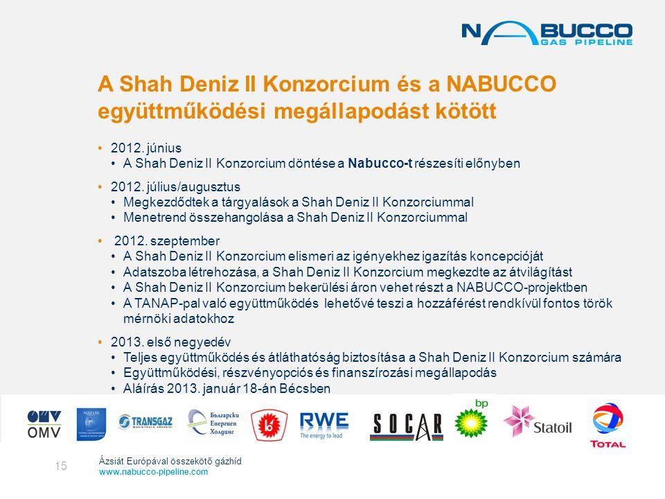 Ázsiát Európával összekötő gázhíd www.nabucco-pipeline.com A Shah Deniz II Konzorcium és a NABUCCO együttműködési megállapodást kötött •2012. június •