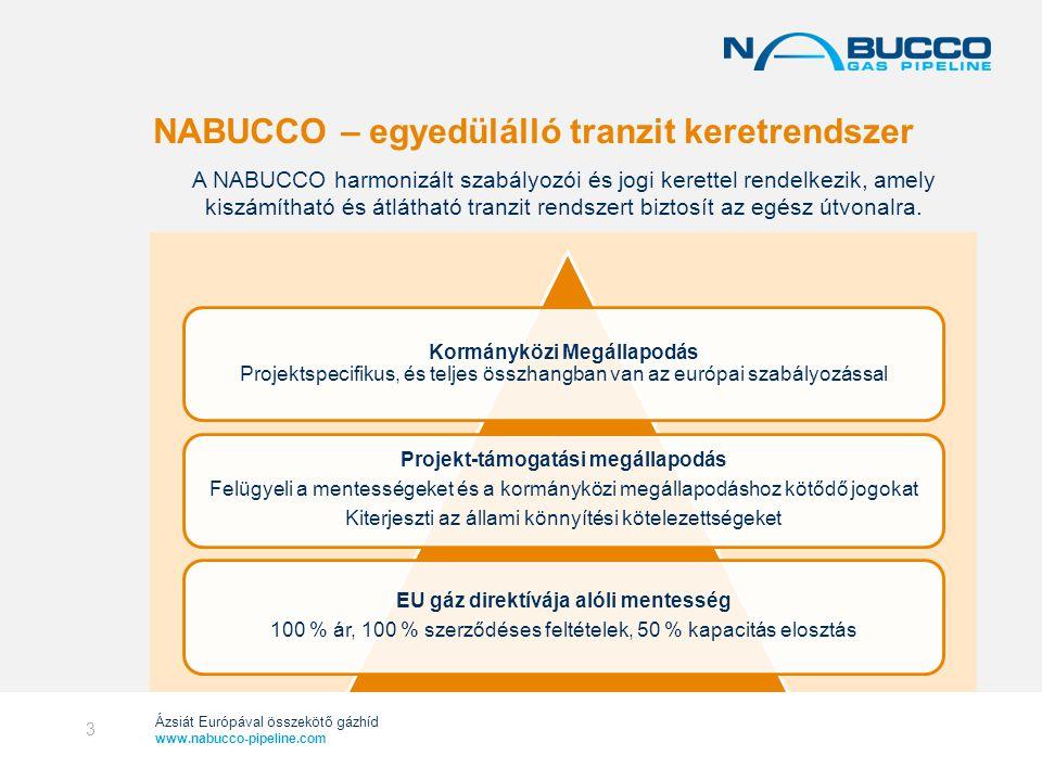 Ázsiát Európával összekötő gázhíd www.nabucco-pipeline.com NABUCCO – a Shah Deniz II kritériumainak való megfelelés •A NABUCCO a legköltséghatékonyabb megoldás, mivel nincs szükség drága tengeri szakasz megépítésére, és 60%-ban a már meglévő gázvezetékek útvonalát követi •A NABUCCO szilárd jogszabályi keretrendszere csökkenti a befektetői kockázatot •A NABUCCO a mérnöki munkálatok, a környezeti és társadalmi hatástanulmányok, valamint a finanszírozás terén egyaránt a projektfejlesztés utolsó szakaszban van •A NABUCCO, összekötve a Shah Deniz II gázmezőt Délkelet- Európa és a Balkán növekvő piacaival, 500 milliós európai fogyasztói piacot fed le •A Shah Deniz II valamint a NABUCCO részvényesei 2013.