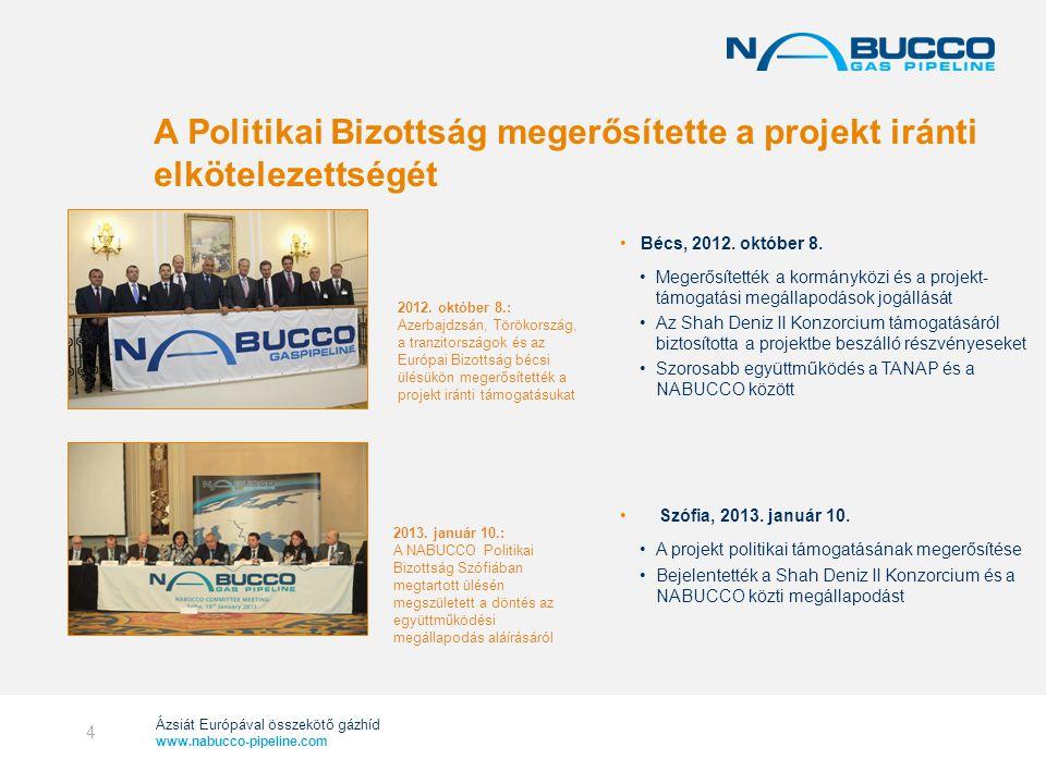 Ázsiát Európával összekötő gázhíd www.nabucco-pipeline.com  Kormányközi megállapodás aláírása és ratifikálása (szerződés)  Mentesítés szabályozott, harmadik fél általi hozzáférés alól, megvalósítható NABUCCO üzleti modell  A befogadó országok kormányai aláírják a projekttámogatási megállapodásokat (kétoldalú szerződések) Projekt finanszírozás  Az összes mérnöki munka (FEED) megbízási szerződést megkötötték ill.