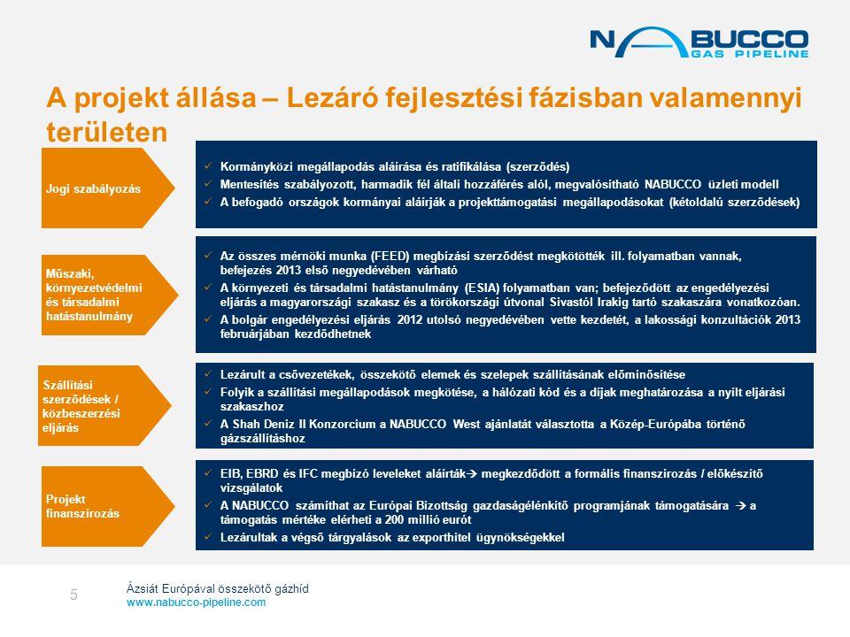 Ázsiát Európával összekötő gázhíd www.nabucco-pipeline.com Diverzifikáció, ellátásbiztonság és a választás szabadsága 500 millió ügyfél számára •Már meglévő gázvezeték-csomópontok és a meglévő •konszolidált gázelosztók egyesítése •Új/növekvő gázpiacok •Már meglévő összekötőpontok DKE/KKE •Lehetséges új összekötőpontok DKE/KKE •A NABUCCO összeköti a tranzitországok nemzeti gázhálózatait, logisztikai megoldást kínál Olaszország és Görögország számára •A NABUCCO alternatív gázellátást biztosít Délkelet-Európa minden országa számára •A NABUCCO a Közép-európai Gázelosztó Központon keresztül Európa összes fontos gázelosztó központját összeköti •A NABUCCO fizikai szállításokra és gázcsere-ügyletekre egyaránt lehetőséget ad 6