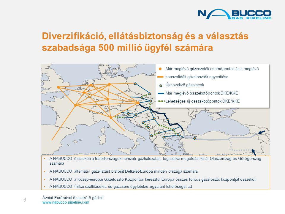 Ázsiát Európával összekötő gázhíd www.nabucco-pipeline.com Diverzifikáció, ellátásbiztonság és a választás szabadsága 500 millió ügyfél számára •Már m