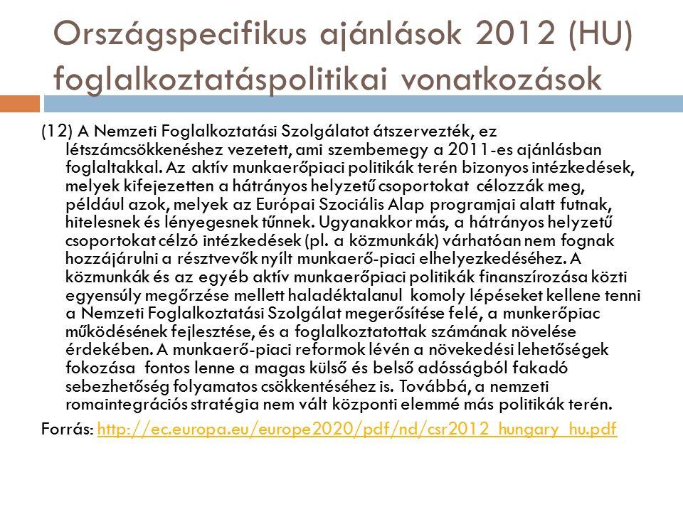 Országspecifikus ajánlások 2012 (HU) foglalkoztatáspolitikai vonatkozások (12) A Nemzeti Foglalkoztatási Szolgálatot átszervezték, ez létszámcsökkenéshez vezetett, ami szembemegy a 2011-es ajánlásban foglaltakkal.