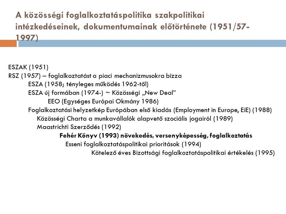 """A közösségi foglalkoztatáspolitika szakpolitikai intézkedéseinek, dokumentumainak előtörténete (1951/57- 1997) ESZAK (1951) RSZ (1957) – foglalkoztatást a piaci mechanizmusokra bízza ESZA (1958; tényleges működés 1962-től) ESZA új formában (1974-) ~ Közösségi """"New Deal EEO (Egységes Európai Okmány 1986) Foglalkoztatási helyzetkép Európában első kiadás (Employment in Europe, EiE) (1988) Közösségi Charta a munkavállalók alapvető szociális jogairól (1989) Maastrichti Szerződés (1992) Fehér Könyv (1993) növekedés, versenyképesség, foglalkoztatás Esseni foglalkoztatáspolitikai prioritások (1994) Kötelező éves Bizottsági foglalkoztatáspolitikai értékelés (1995)"""