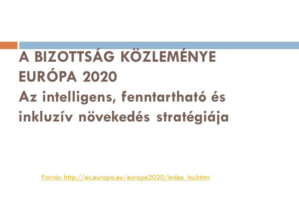 A BIZOTTSÁG KÖZLEMÉNYE EURÓPA 2020 Az intelligens, fenntartható és inkluzív növekedés stratégiája Forrás: http://ec.europa.eu/europe2020/index_hu.htmv