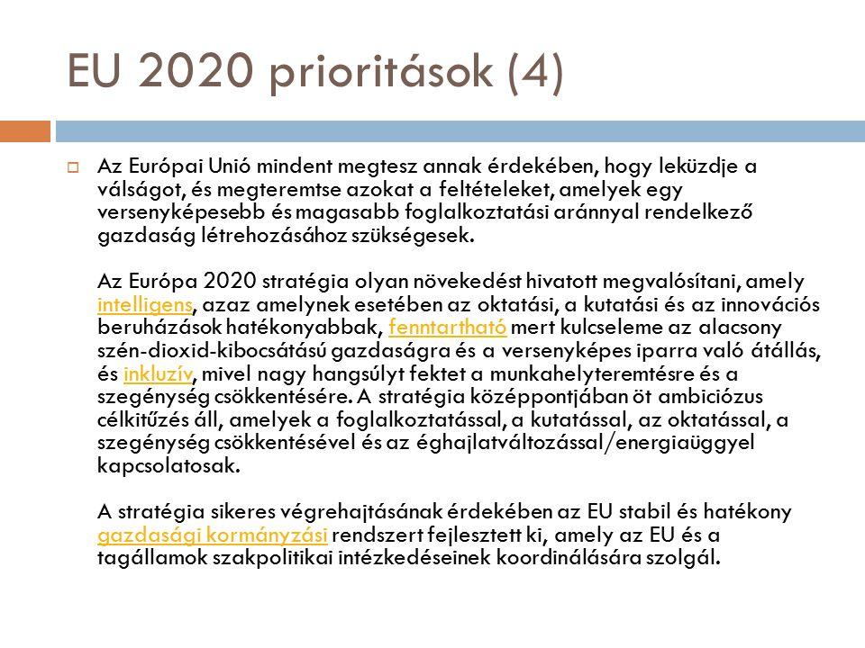 EU 2020 prioritások (4)  Az Európai Unió mindent megtesz annak érdekében, hogy leküzdje a válságot, és megteremtse azokat a feltételeket, amelyek egy versenyképesebb és magasabb foglalkoztatási aránnyal rendelkező gazdaság létrehozásához szükségesek.