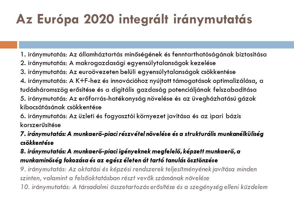 Az Európa 2020 integrált iránymutatás 1.