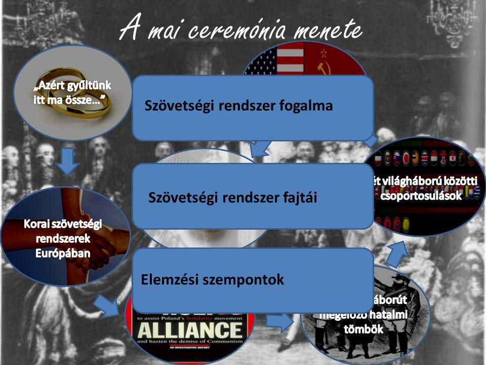 Szövetségi rendszer fogalma • Nemzetek vagy emberek csoportjának együttműködése, hogy elérjenek egy közös célt • Csoportoknak, pártoknak stb.