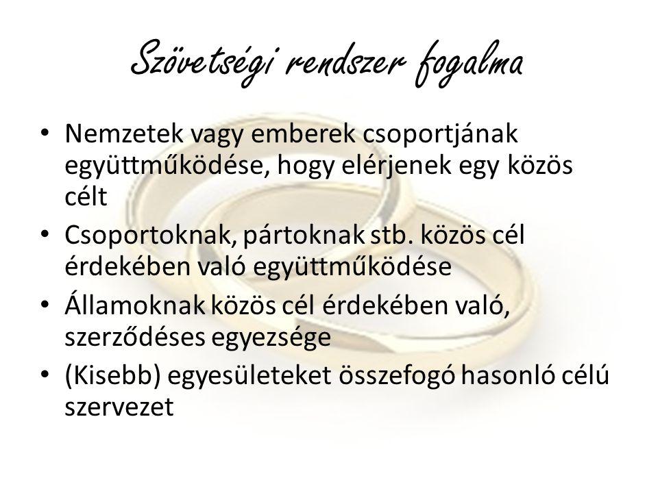 A mai ceremónia menete Szövetségi rendszer fogalma Szövetségi rendszer fajtái Elemzési szempontok