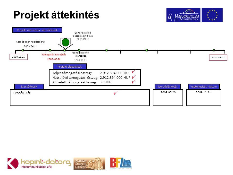Projekt áttekintés Támogatási Szerződés 2009. 06.24 Generálszállítói beszerzés indítása 2009.09.15 Generálszállítói szerződés 2008.12.11. Kezdés (sajá