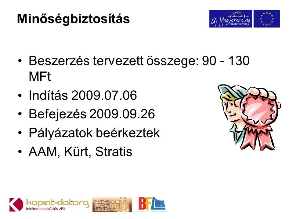 Minőségbiztosítás •Beszerzés tervezett összege: 90 - 130 MFt •Indítás 2009.07.06 •Befejezés 2009.09.26 •Pályázatok beérkeztek •AAM, Kürt, Stratis