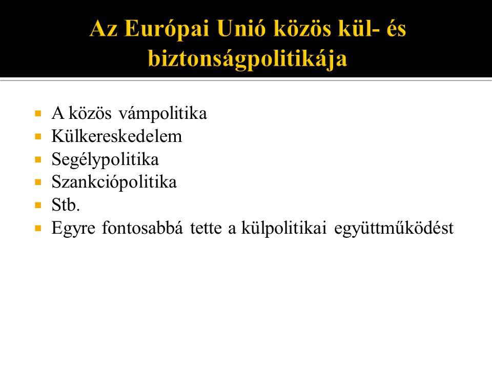  A közös vámpolitika  Külkereskedelem  Segélypolitika  Szankciópolitika  Stb.