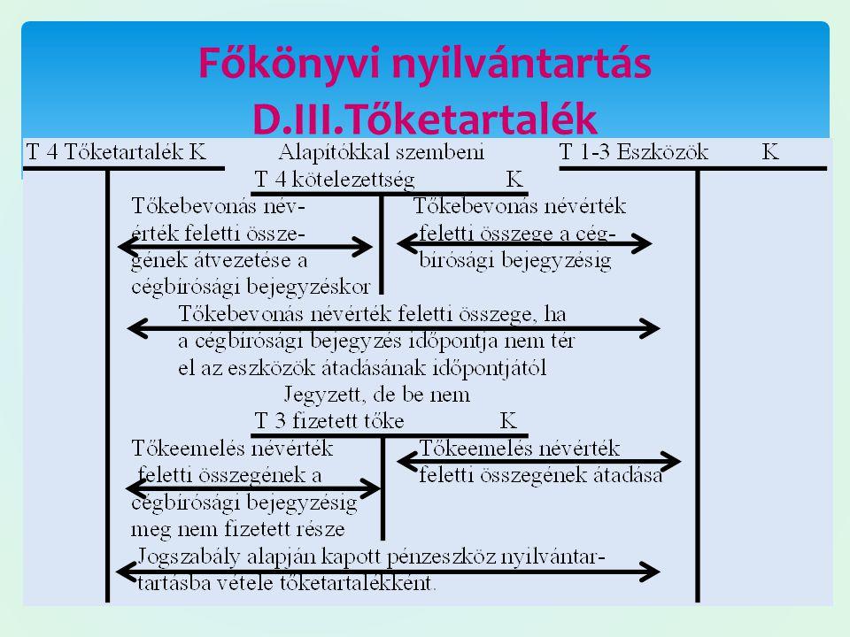 Főkönyvi nyilvántartás D.III.Tőketartalék