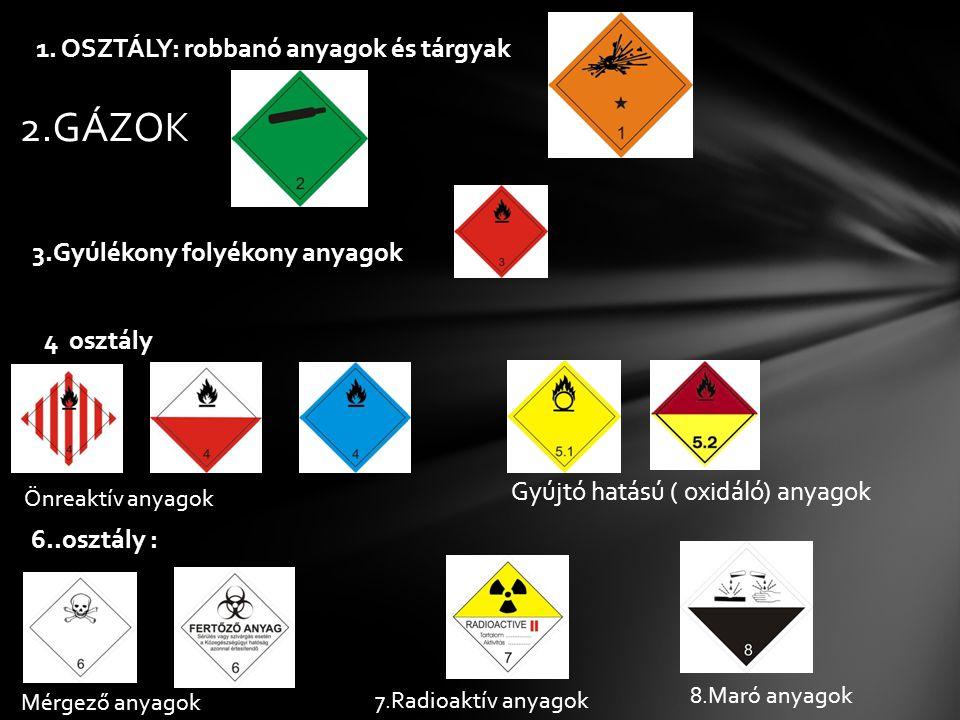 1. OSZTÁLY: robbanó anyagok és tárgyak 2.GÁZOK 3.Gyúlékony folyékony anyagok 4 osztály Gyújtó hatású ( oxidáló) anyagok Önreaktív anyagok 6..osztály :