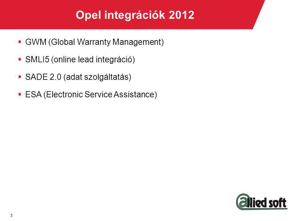 3 Opel integrációk 2012  GWM (Global Warranty Management)  SMLI5 (online lead integráció)  SADE 2.0 (adat szolgáltatás)  ESA (Electronic Service A