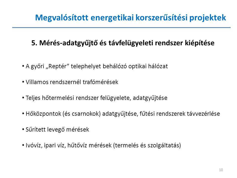 """10 5. Mérés-adatgyűjtő és távfelügyeleti rendszer kiépítése Megvalósított energetikai korszerűsítési projektek • A győri """"Reptér"""" telephelyet behálózó"""