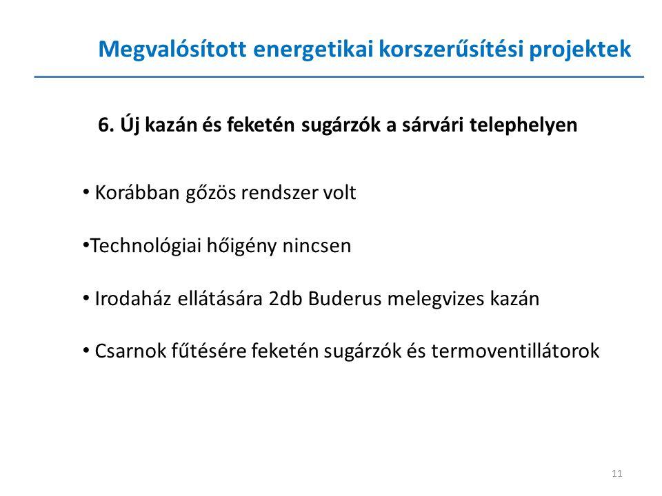 11 6. Új kazán és feketén sugárzók a sárvári telephelyen • Korábban gőzös rendszer volt • Technológiai hőigény nincsen • Irodaház ellátására 2db Buder